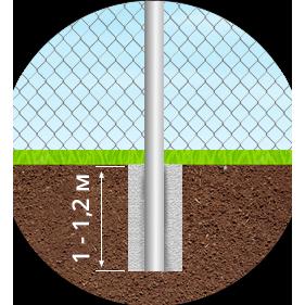 betonirovanie Заборы из сетки рабица